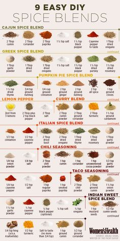 Seasonings for different kinds of cuisine.