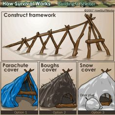 Do it yourself emergency survival shelters made from natural sources   Kismet D via Joanna MaGrath onto Camping Outdoors & More
