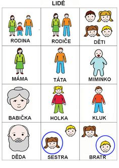 Encyklopedie - Sisa Stipa - Picasa Albums Web Family Theme, My Family, Stipa, Russian Language, Grandparents Day, Pictogram, Kids And Parenting, Montessori, Classroom