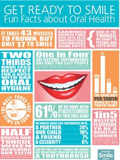 Take a second to review all of these fun facts about your #teeth A #smile is a wonderful thing, so make sure that you are happy with yours!