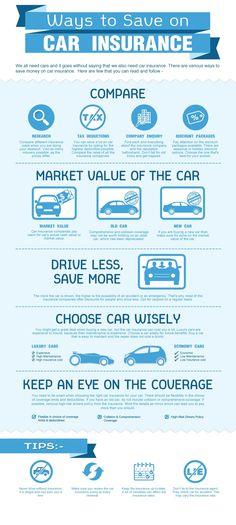 1000 ideas about car insurance on pinterest cheapest car insurance insurance quotes and car. Black Bedroom Furniture Sets. Home Design Ideas
