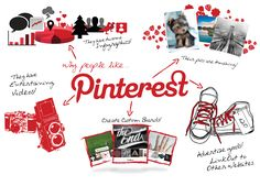 Pinterest for Dummies  With the explosion of new media, it has become imperative for businesses to be constantly on the lookout for new oppurtunities to expand their business.   Pinterest for Women|Why do Women Love Pinterest