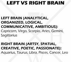 Left brain! #aries #aries #taurus #taurus #gemini #gemini #cancer #cancer #leo #leo #virgo #virgo #libra #libra #scorpio #scorpio #sagittarius #sagittarius #capricorn #capricorn #aquarius #aquarius #pisces #pisces #zodiac #zodiacsigns #astrologypost #zodiacsign #zodiacthingcom