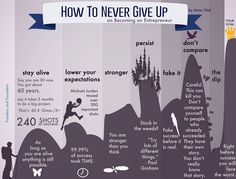 how-to-never-give-up1.jpg (780×592)
