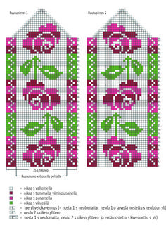 Opi videon avulla, kuinka neulot sukkiin tai lapasiin ruudulliset varret konttineuleena. Double Knitting Patterns, Crochet Mittens Free Pattern, Knitting Machine Patterns, Knit Mittens, Knitting Charts, Crochet Stitches, Crochet Patterns, Baby Hats Knitting, Fair Isle Knitting