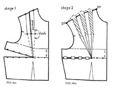 #ClippedOnIssuu from Dress pattern designing