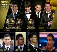 Aún queda alguna duda de quién es el mejor del mundo (y creo que de la historia) Piña Cristiano Ronaldo Flores Nano XD