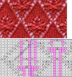 knitting pattern...♥ Deniz ♥.