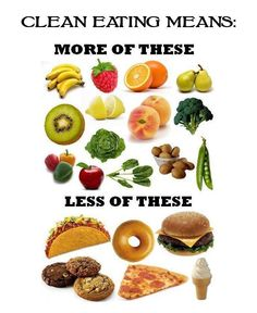 Don't be fooled by color, attractiveness, or packaging. Make studying good nutrition a priority www.pinterest.com/pin/24066179231769805. Be a smart consumer by making some healthy changes to what you eat regularly. Be consciously aware of what to eat more of (clean, plant-based foods; unrefined, full of nutrients, healthy vitamins, and minerals)—verses—products to avoid (altered, manufactured and processed; highly refined, full of sugar, oil, salt, calories, additives, and saturated fats).