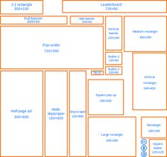 Standard web banners and display ad sizes from the IAB