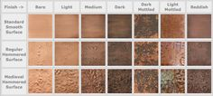 Copper Sheets - Copper and Stainless Steel Sheets for Backsplashes | Circle City Copperworks