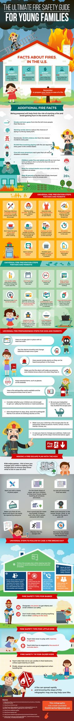 Fire Safety for Kids #infographic #Fire #Safety