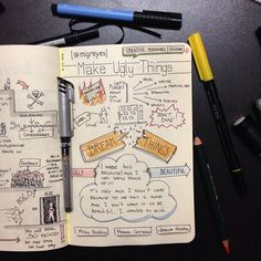 We love these sketch notes on Mig Reyes at CreativeMornings/Chicago talk titled: Make Ugly Things.