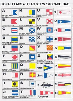 Nautical signal flag alphabet