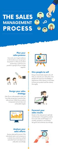 Vital Steps Of Sales Process An Infographic  Social Media