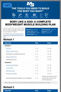 Workout Diet Plan, Workout Routine For Men, Weekly Workout Routines, Workout Board, Week Workout, Fitness Routines, Workout Plans, Workout Ideas, Fitness Tips