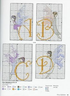 Fairy alphabet a-d Cross Stitch Fairy, Cross Stitch Angels, Cross Stitch Letters, Just Cross Stitch, Cross Stitching, Cross Stitch Embroidery, Embroidery Patterns, Diy Embroidery, Funny Cross Stitch Patterns