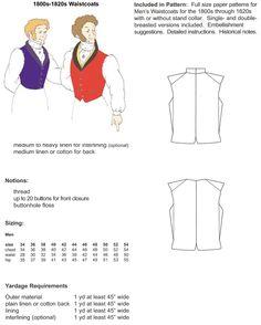 1800s-20s-Waistcoats Pattern
