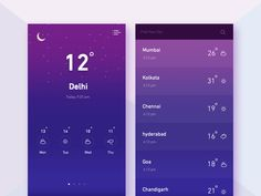 Day 001 Weather App by Padam Boora