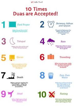 """10 Times Duas are Accepted Duas are the strongest connection to Allah (swt) Allah says:""""When my servants ask you concerning me, (tell them) I am indeed close (to them. I listen to the prayer of every supplicant when he calls me"""" [Quran Hadith Quotes, Quran Quotes Love, Quran Quotes Inspirational, Muslim Quotes, Religious Quotes, Allah Quotes, Motivational Quotes, Quotes Positive, Learn Quran"""