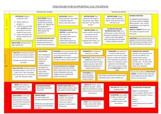 EAL Strategies Mat