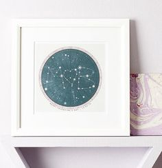 Personalised Star Map Print - favourites