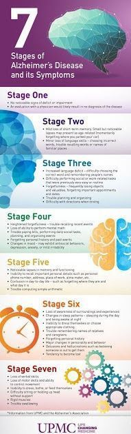 "7 Stages and Symptoms of Alzheimer's Disease. The term ""dementia"" is used to describe a set of symptoms that can include memory loss, difficulty thinking, ... #Stagesofdementia"
