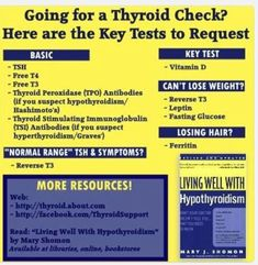 Great help for your thyroid check! #Hypothyroidism #Hashimoto