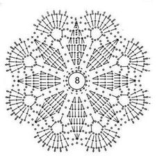 Flower crochet doilies, Crochet placemats, Cotton beige doilies, Thanksgiving gift idea - Her Crochet Crochet Mandala Pattern, Crochet Circles, Crochet Motif Patterns, Crochet Round, Crochet Chart, Crochet Squares, Crochet Home, Crochet Designs, Crochet Stitches