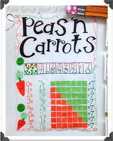 Peas and Carrots: composing and decomposing numbers (ways to make 7)