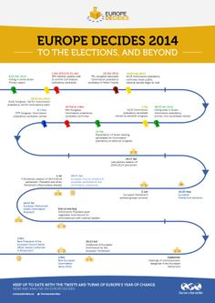 Countdown to the 2014 European Parliament elections... and beyond.