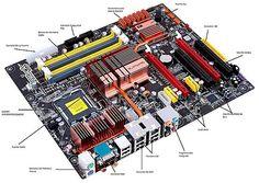 Placa Madre: La tarjeta madre o motherboard de la PC - https://www.perutienda.pe/placa-madre-la-tarjeta-madre-o-motherboard-de-la-pc/