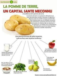 Patate - Vegetables and fruits - minceur Health And Nutrition, Health Tips, Health Fitness, Cheap Meals, Cheap Recipes, Salad Bar, Detox, Protein, Vegetables