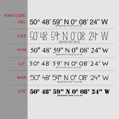 Image result for coordinate tattoos font