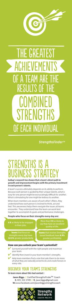 A team's success ultimately depends on its ability to perform. Because each…