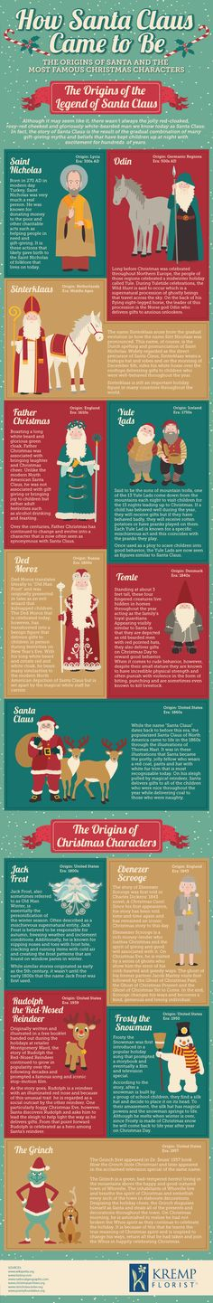 The Origins of the Legend of Santa #infographic #infografía