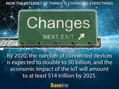 How the Internet of Things Is Changing Everything