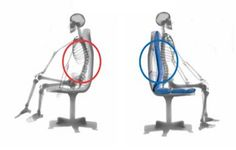 If you have to #sit for a long time, make sure you have good low back support. If needed, try rolling up a towel or a shirt to help maintain your spinal curve! #posture #ergonomics #ergonomic