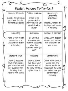 Reader's Response Sentence Starters & Tic Tac Toe Boards - 5 boards for fiction (no repeating questions) and 2 for nonfiction, along with 4 pages of skills and strategies sentence starters!!