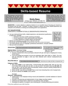 skills for resume for receptionist
