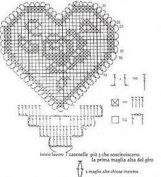 Schema di centrino a forma di cuore a filet ricavato dal web!