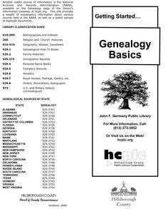 Getting started...Genealogy Basics