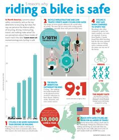 5 Reasons Why Cycling Is Safe Infographic