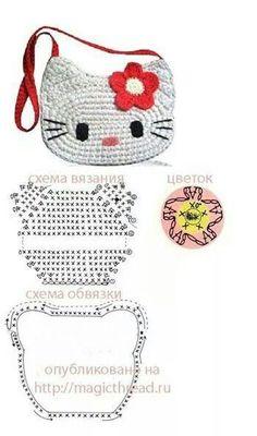 Crochet Hello Kitty Bag  http://www.knotthistimemom.com/