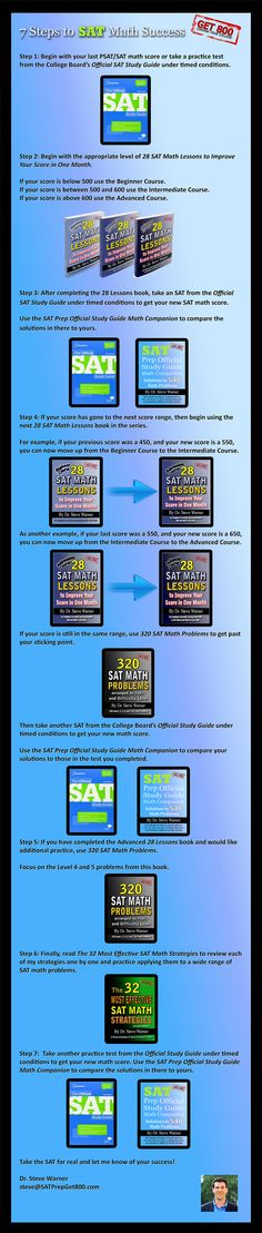 The 7 Steps to SAT math success. http://satprepget800.com/products
