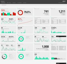Web Traffic data dashboard by Welovroi