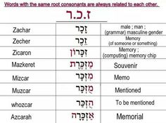 alef beit poster with nekudot chart hebrew pinterest. Black Bedroom Furniture Sets. Home Design Ideas