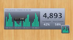 Como analisar a Performance do seu site em 5 minutos? #performance #site