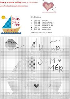 Happy Summer sailboat - free chart
