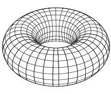 Toroide - Wikipedia, la enciclopedia libre